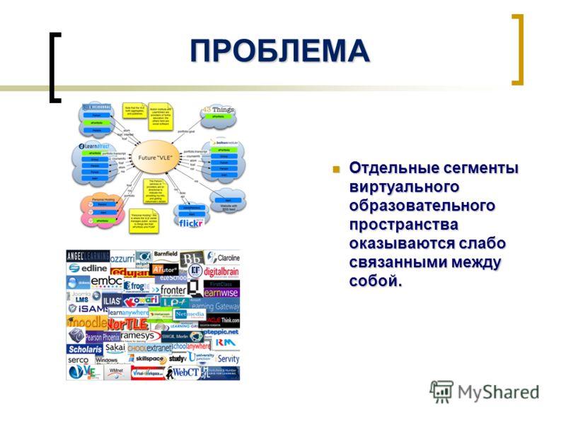 ПРОБЛЕМА Отдельные сегменты виртуального образовательного пространства оказываются слабо связанными между собой. Отдельные сегменты виртуального образовательного пространства оказываются слабо связанными между собой.