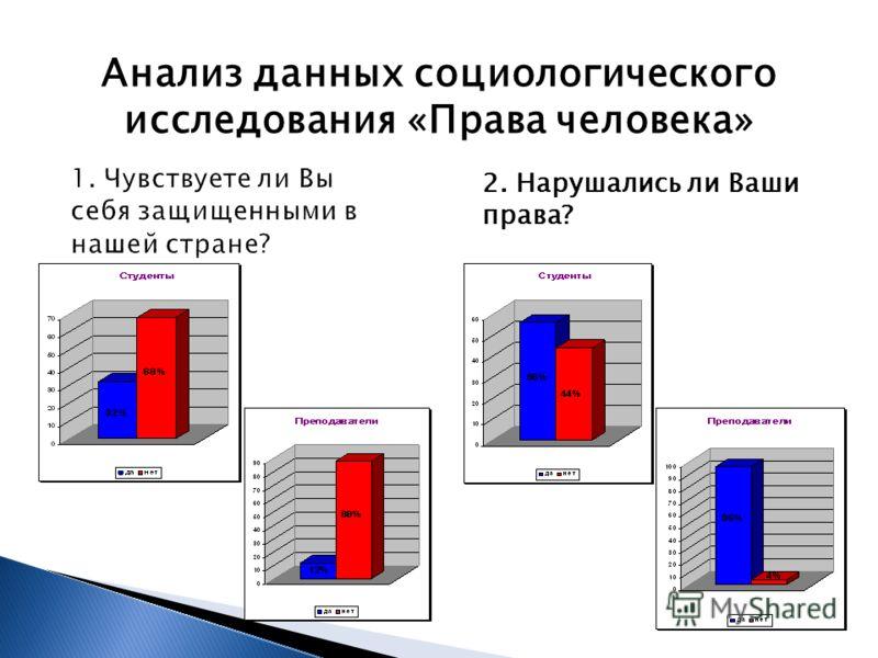 2. Нарушались ли Ваши права? Анализ данных социологического исследования «Права человека»