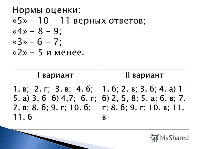 I вариантII вариант 1. в; 2. г; 3. в; 4. б; 5. а) 3, 6 б) 4,7; 6. г; 7. в; 8. б; 9. г; 10. б; 11. б 1. б; 2. в; 3. б; 4. а) 1 б) 2, 5, 8; 5. а; 6. в; 7. г; 8. б; 9. г; 10. в; 11. в