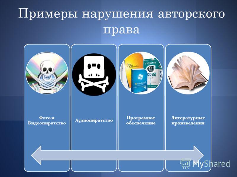 Примеры нарушения авторского права Фото и Видеопиратство Аудиопиратство Програмное обеспечение Литературные произведения