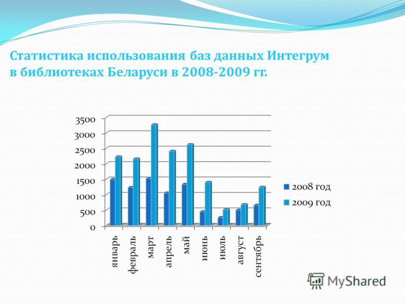 Статистика использования баз данных Интегрум в библиотеках Беларуси в 2008-2009 гг.
