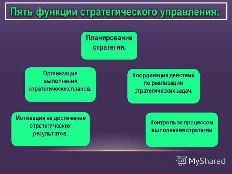 Планирование стратегии. Организация выполнения стратегических планов. Координация действий по реализации стратегических задач. Мотивация на достижение стратегических результатов. Контроль за процессом выполнения стратегии