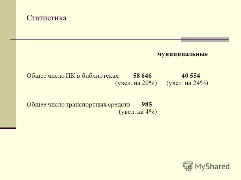 Статистика муниципальные Общее число ПК в библиотеках 58 646 40 554 (увел. на 20%) (увел. на 24%) Общее число транспортных средств 985 (увел. на 4%)