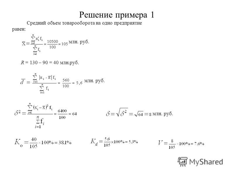 Решение примера 1 Средний объем товарооборота на одно предприятие равен: R = 130 – 90 = 40 млн.руб. млн. руб.