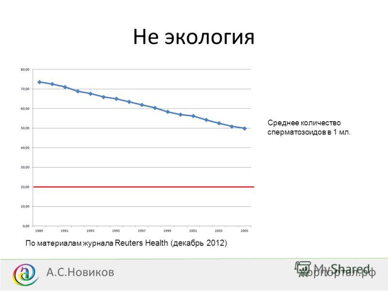 Не экология А.С.Новиковкорпортал.рф Среднее количество сперматозоидов в 1 мл. По материалам журнала Reuters Health (декабрь 2012)