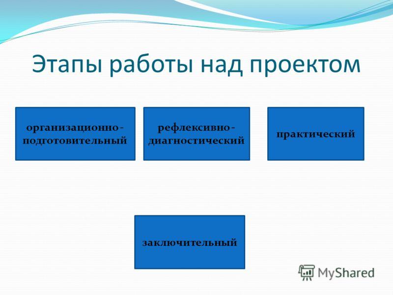 Этапы работы над проектом организационно - подготовительный рефлексивно - диагностический заключительный практический