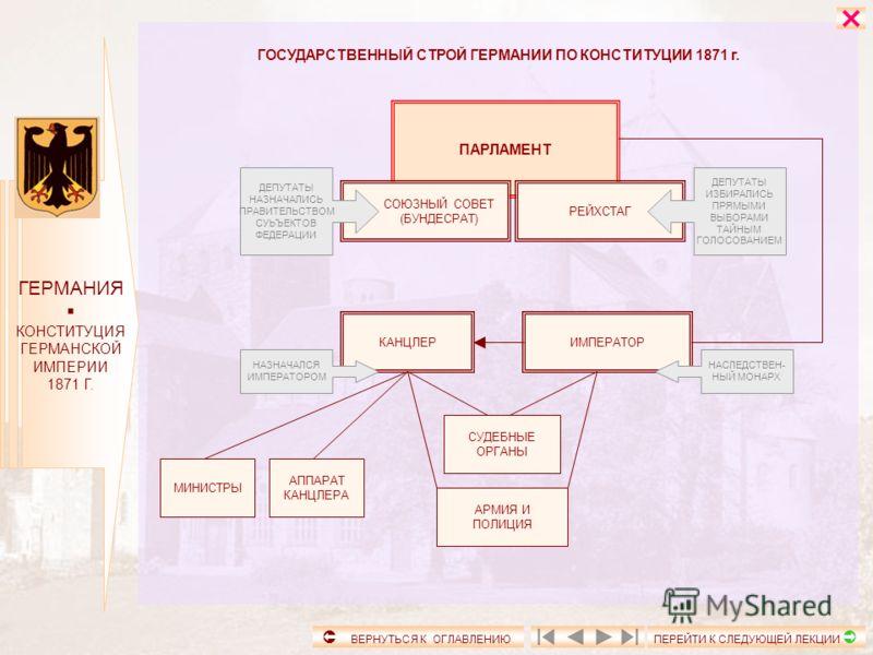 Государственный Строй Фрг Шпаргалка