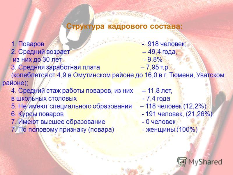 Структура кадрового состава: 1. Поваров - 918 человек; 2. Средний возраст – 49,4 года, из них до 30 лет - 9,8% 3. Средняя заработная плата – 7,95 т.р. (колеблется от 4,9 в Омутинском районе до 16,0 в г. Тюмени, Уватском районе); 4. Средний стаж работ