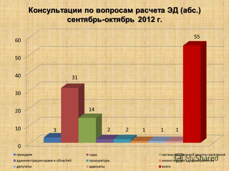 Консультации по вопросам расчета ЭД (абс.) сентябрь-октябрь 2012 г.