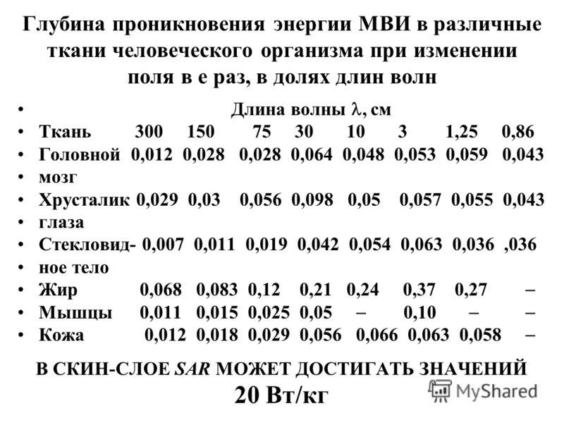 Глубина проникновения энергии МВИ в различные ткани человеческого организма при изменении поля в е раз, в долях длин волн Длина волны, см Ткань 300 150 75 30 10 3 1,25 0,86 Головной 0,012 0,028 0,028 0,064 0,048 0,053 0,059 0,043 мозг Хрусталик 0,029