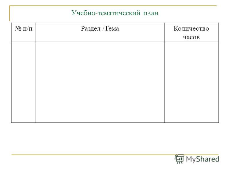 Учебно-тематический план п/пРаздел /ТемаКоличество часов