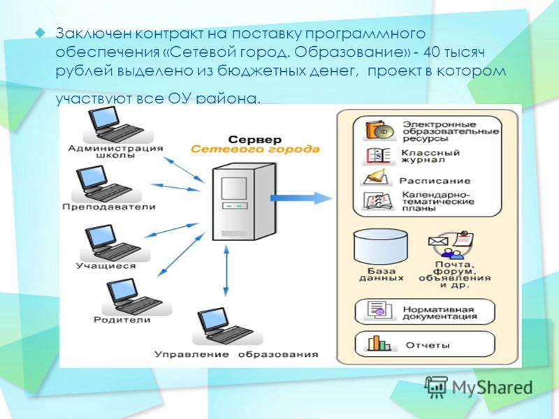 Заключен контракт на поставку программного обеспечения «Сетевой город. Образование» - 40 тысяч рублей выделено из бюджетных денег, проект в котором участвуют все ОУ района.