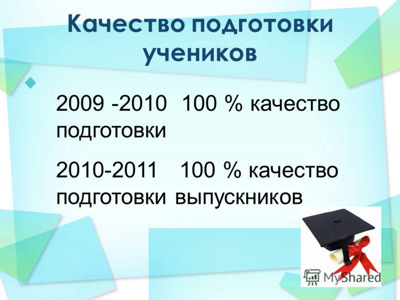 2009 -2010 100 % качество подготовки 2010-2011 100 % качество подготовки выпускников
