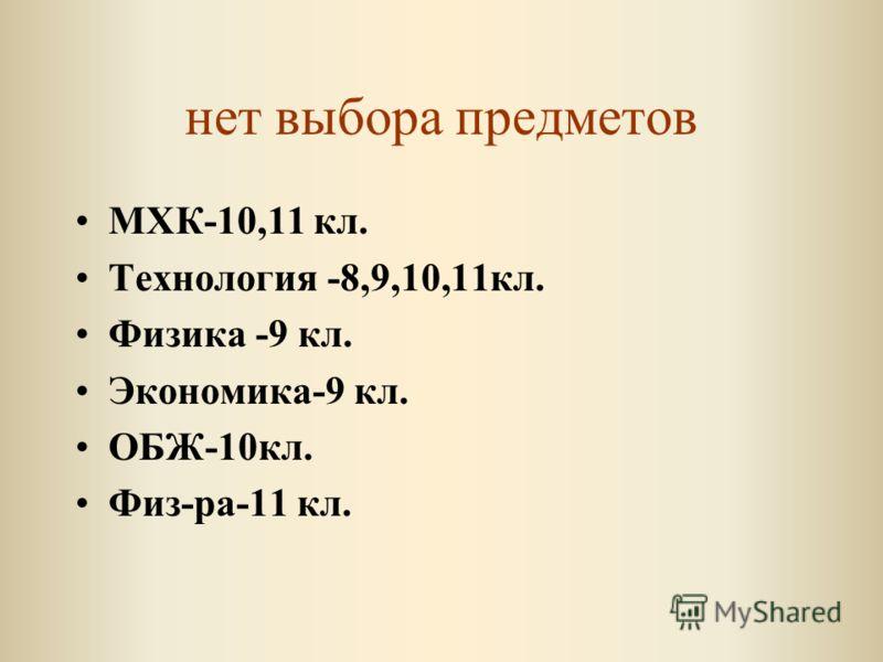 нет выбора предметов МХК-10,11 кл. Технология -8,9,10,11кл. Физика -9 кл. Экономика-9 кл. ОБЖ-10кл. Физ-ра-11 кл.