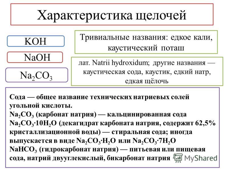 Характеристика щелочей KOH NaOH Na 2 CO 3 Тривиальные названия: едкое кали, каустический поташ лат. Natrii hydroxidum; другие названия каустическая сода, каустик, едкий натр, едкая щёлочь Сода общее название технических натриевых солей угольной кисло
