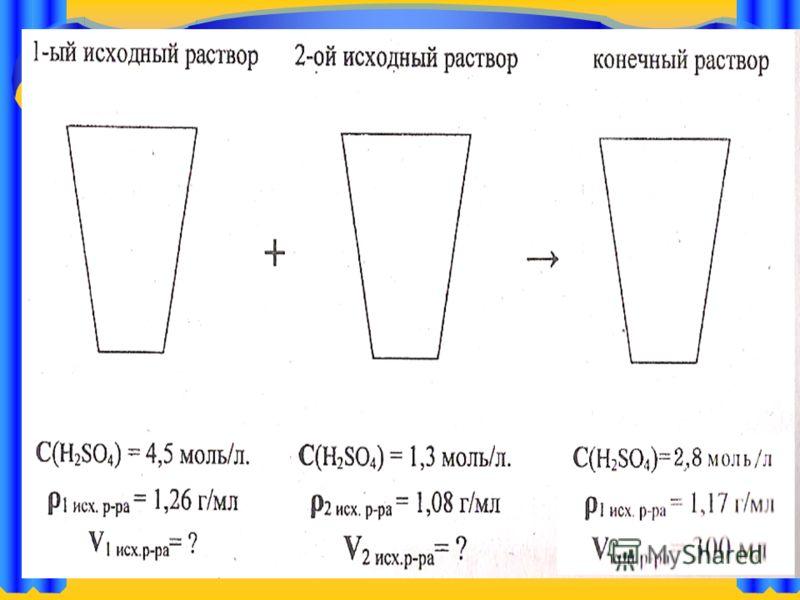 Определите объемы 4,5 М (пл. 1,26 г\мл) и 1,3 М (пл.1,08 г\мл) растворов H 2 SO 4, необходимых для приготовления путем их смешивания 2,8 М раствора (пл. 1,17 г\мл) объемом 300 мл.