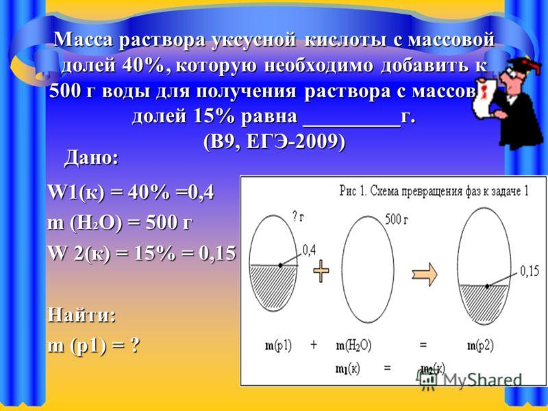 Упарили 200 г 5%-ного раствора гидроксида калия и получили 20%-ный раствор массой_____г. Какая масса карбоната натрия потребуется для приготовления 0,5 л 13%-ного раствора плотностью 1,13 г/мл? Определите массу сахара, необходимого для приготовления