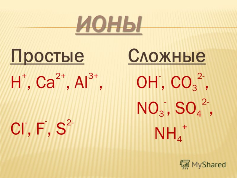 Катионы H +, K +, Ca 2+, Al 3+ Анионы OH -,CO 3 2- NO 3 -, SO 4 2- Cl -, S 2-, F -