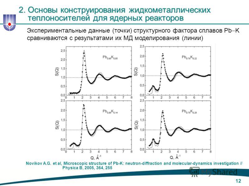 11 Контраст подструктур (плотной и рыхлой) равен 18% скачка плотности между жидкостью и вакуумом Novikov A.G. et al, The microstructure of Pb–K from small-angle neutron scattering experiments //JNCS, 2007, 353, 3532 2. Основы конструирования жидкомет