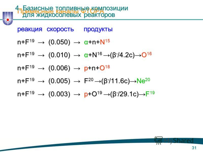 30 Примесные каналы ТОРИЯ реакция скорость продукты n+Th 232 (0.018) 2n+Th 231 (β - /22ч)Pa 231 n+Th 232 (0.008) продукты деление n+Th 232 (0.007) 3n+Th 230 4. Базисные топливные композиции для жидкосолевых реакторов