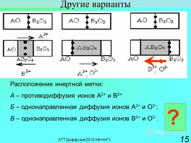 ХТТ Диффузия 2010 ХФ ННГУ 15 Расположение инертной метки: А – противодиффузия ионов А 2+ и В 3+ Б – однонаправленная диффузия ионов А 2+ и О 2- ; В – однонаправленная диффузия ионов В 3+ и О 2-. Другие варианты ?