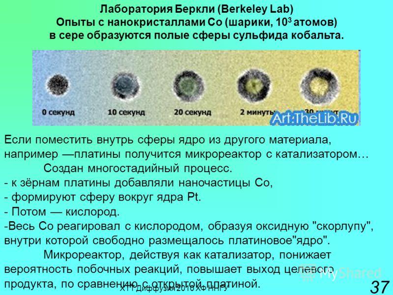 ХТТ Диффузия 2010 ХФ ННГУ 37 Лаборатория Беркли (Berkeley Lab) Опыты с нанокристаллами Co (шарики, 10 3 атомов) в сере образуются полые сферы сульфида кобальта. Если поместить внутрь сферы ядро из другого материала, например платины получится микроре