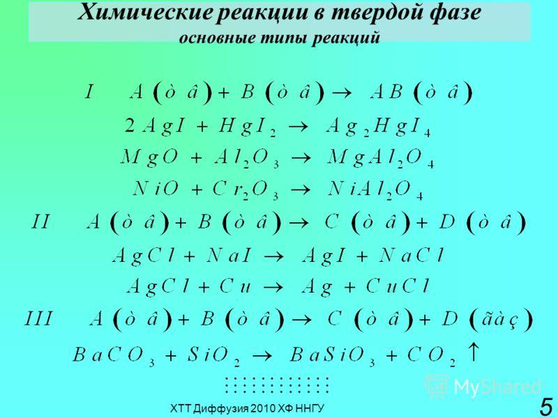 ХТТ Диффузия 2010 ХФ ННГУ 5 Химические реакции в твердой фазе основные типы реакций