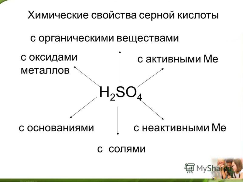 Химические свойства серной кислоты H 2 SO 4 с активными Ме с неактивными Ме с солями с основаниями с оксидами металлов с органическими веществами