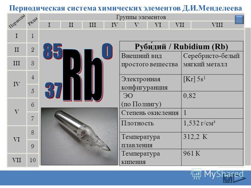 Периодическая система химических элементов Д.И.Менделеева Группы элементов IIIIIIVIIIIVVVIVII II I III VII VI V IV 2 1 3 4 5 6 7 Периоды Ряды 9 8 10 Калий / Kalium (K) Внешний вид простого вещества Серебристо-белый мягкий металл Электронная конфигура