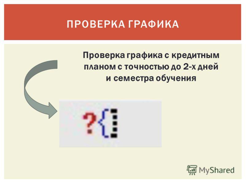 ПРОВЕРКА ГРАФИКА Проверка графика с кредитным планом с точностью до 2-х дней и семестра обучения