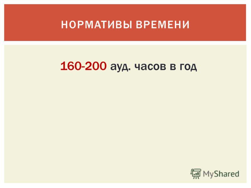 НОРМАТИВЫ ВРЕМЕНИ 160-200 ауд. часов в год