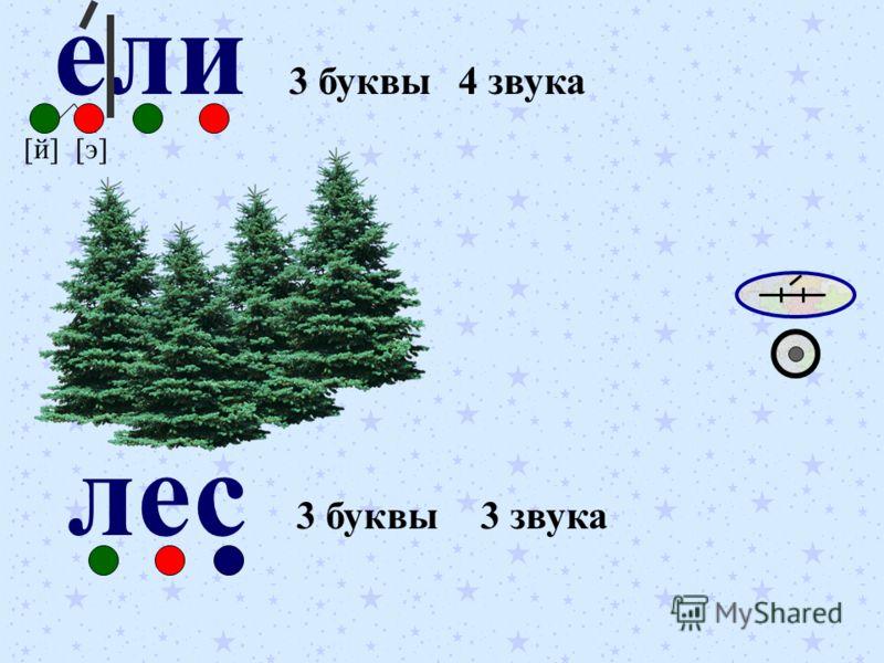 ели произнесите первый слог протяжно [й][й][э][э] 3 буквы4 звука лес 3 буквы3 звука