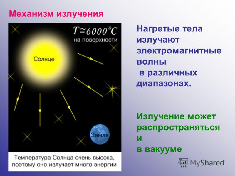 Механизм излучения Нагретые тела излучают электромагнитные волны в различных диапазонах. Излучение может распространяться и в вакууме