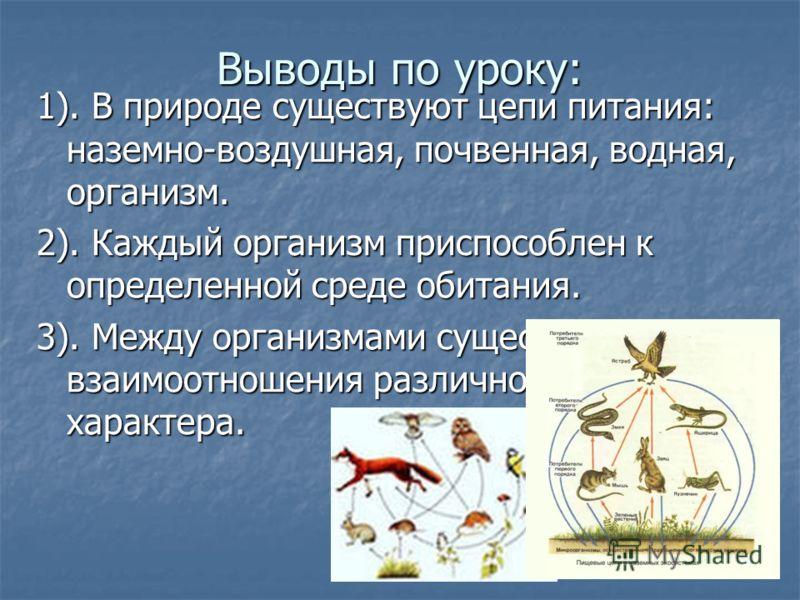 Выводы по уроку: 1). В природе существуют цепи питания: наземно-воздушная, почвенная, водная, организм. 2). Каждый организм приспособлен к определенной среде обитания. 3). Между организмами существуют взаимоотношения различного характера.