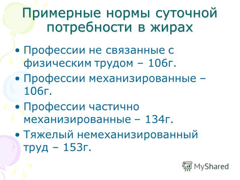 Примерные нормы суточной потребности в жирах Профессии не связанные с физическим трудом – 106г. Профессии механизированные – 106г. Профессии частично механизированные – 134г. Тяжелый немеханизированный труд – 153г.