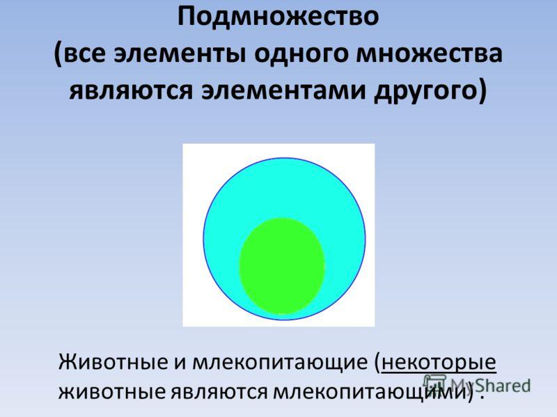 Подмножество (все элементы одного множества являются элементами другого) Животные и млекопитающие (некоторые животные являются млекопитающими).