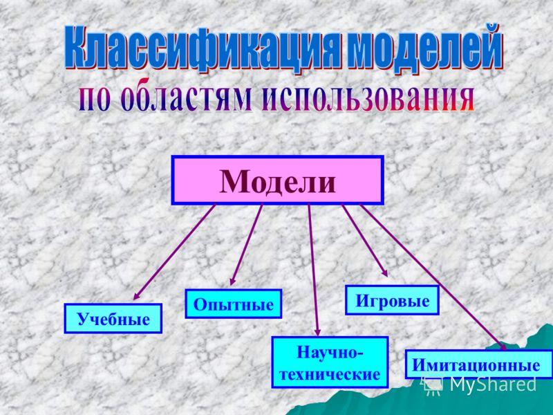 Модели Учебные Опытные Научно- технические Игровые Имитационные