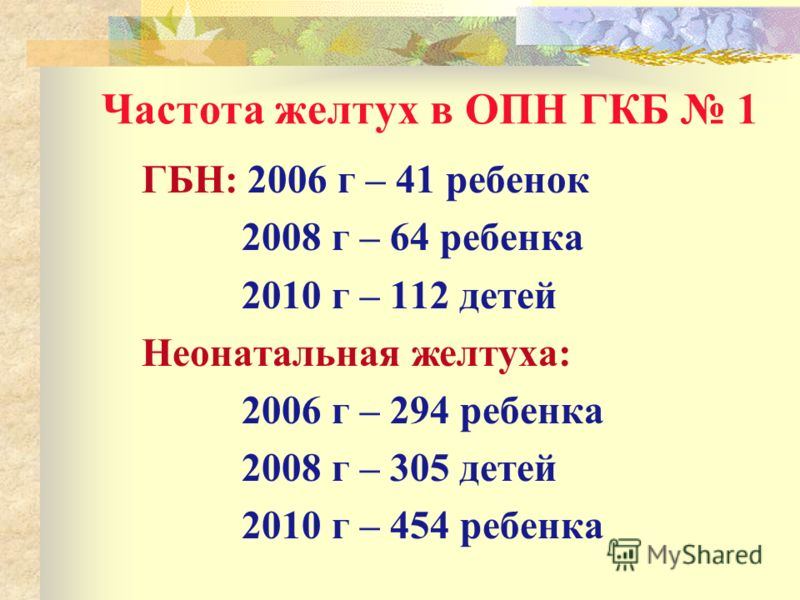 Частота желтух в ОПН ГКБ 1 ГБН: 2006 г – 41 ребенок 2008 г – 64 ребенка 2010 г – 112 детей Неонатальная желтуха: 2006 г – 294 ребенка 2008 г – 305 детей 2010 г – 454 ребенка