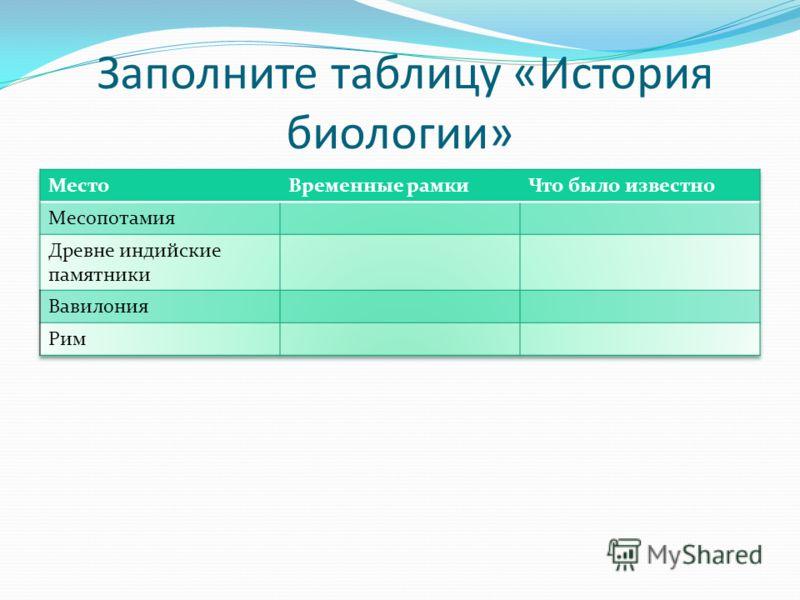 Заполните таблицу «История биологии»