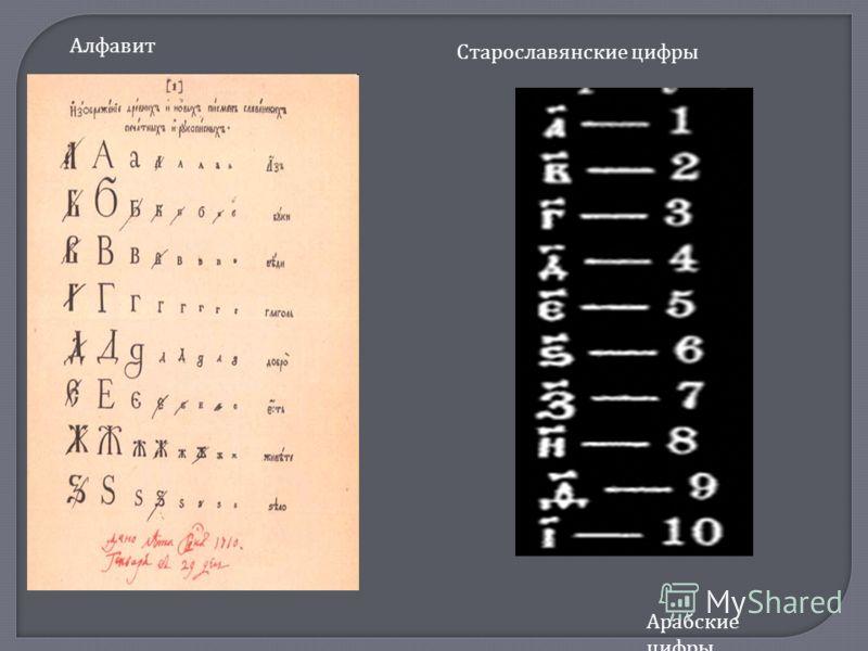 Алфавит Старославянские цифры Арабские цифры