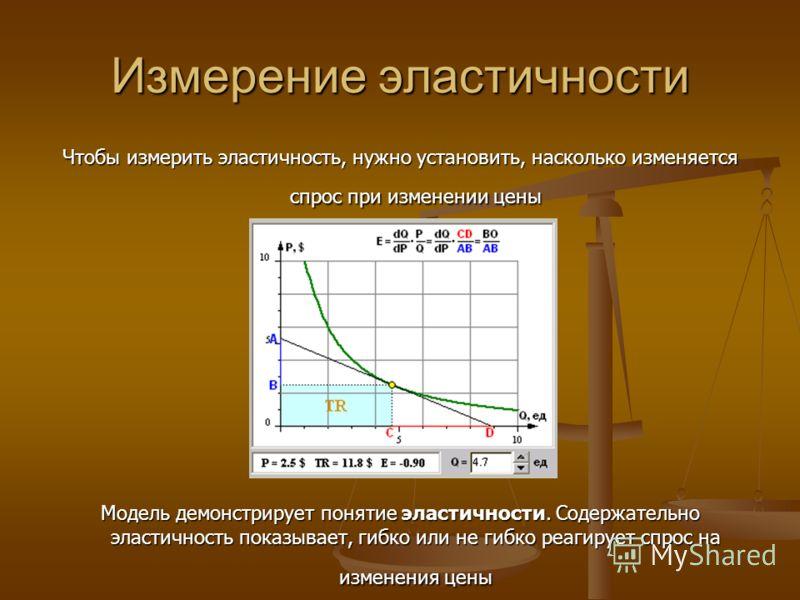 Измерение эластичности Чтобы измерить эластичность, нужно установить, насколько изменяется спрос при изменении цены Модель демонстрирует понятие эластичности. Содержательно эластичность показывает, гибко или не гибко реагирует спрос на изменения цены