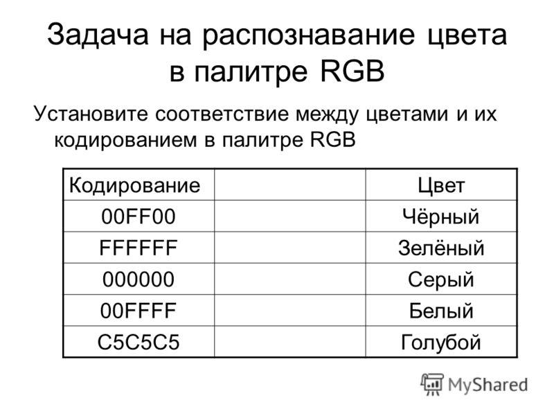 Задача на распознавание цвета в палитре RGB Установите соответствие между цветами и их кодированием в палитре RGB КодированиеЦвет 00FF00Чёрный FFFFFFЗелёный 000000Серый 00FFFFБелый C5C5C5Голубой