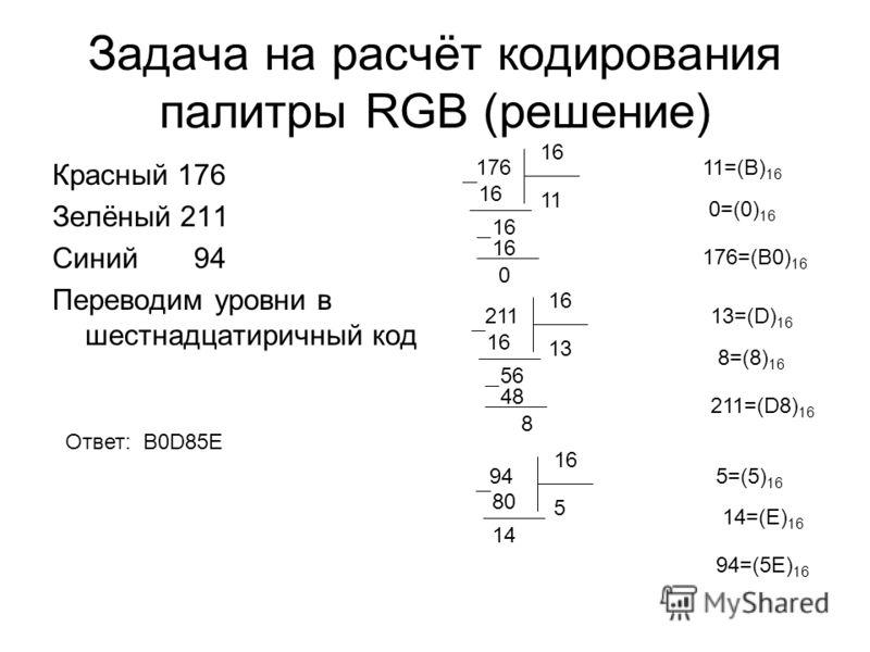 Задача на расчёт кодирования палитры RGB (решение) Красный 176 Зелёный 211 Синий 94 Переводим уровни в шестнадцатиричный код 176 16 11 16 0 11=(B) 16 0=(0) 16 176=(B0) 16 211 16 1313 5656 48 8 13=(D) 16 8=(8) 16 211=(D8) 16 94 16 5 80 14 5=(5) 16 14=