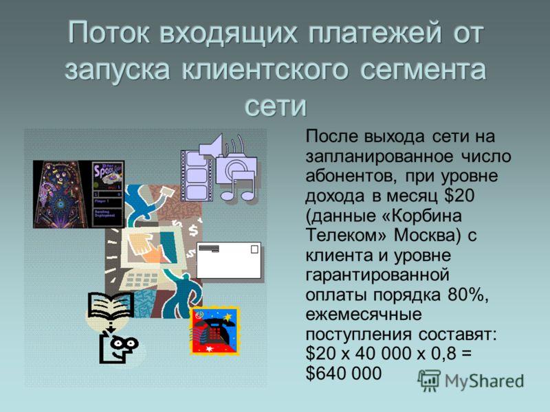 После выхода сети на запланированное число абонентов, при уровне дохода в месяц $20 (данные «Корбина Телеком» Москва) c клиента и уровне гарантированной оплаты порядка 80%, ежемесячные поступления составят: $20 x 40 000 x 0,8 = $640 000
