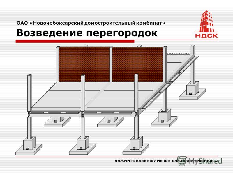 ОАО «Новочебоксарский домостроительный комбинат» Возведение перегородок нажмите клавишу мыши для продолжения …