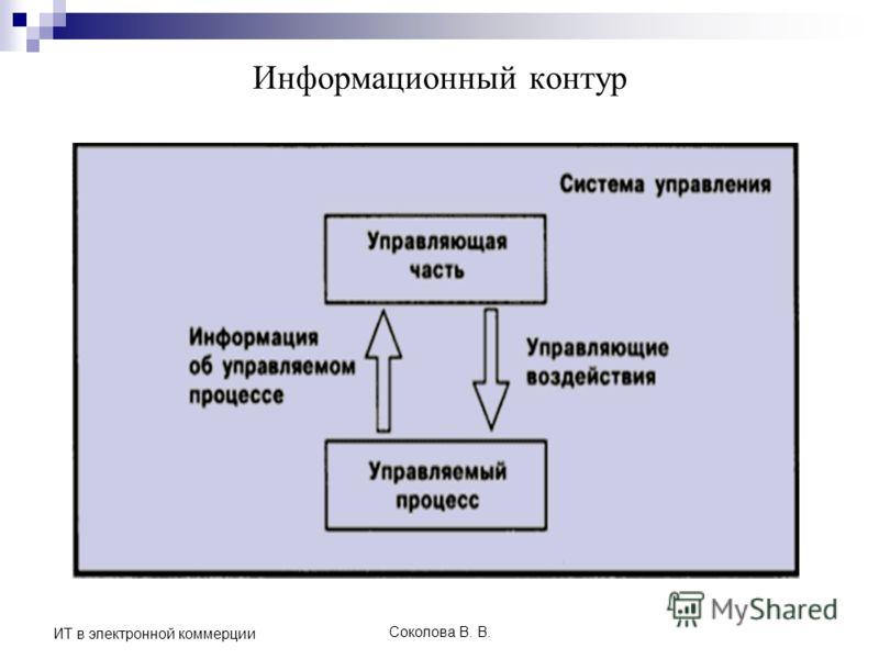Соколова В. В. ИТ в электронной коммерции Информационный контур