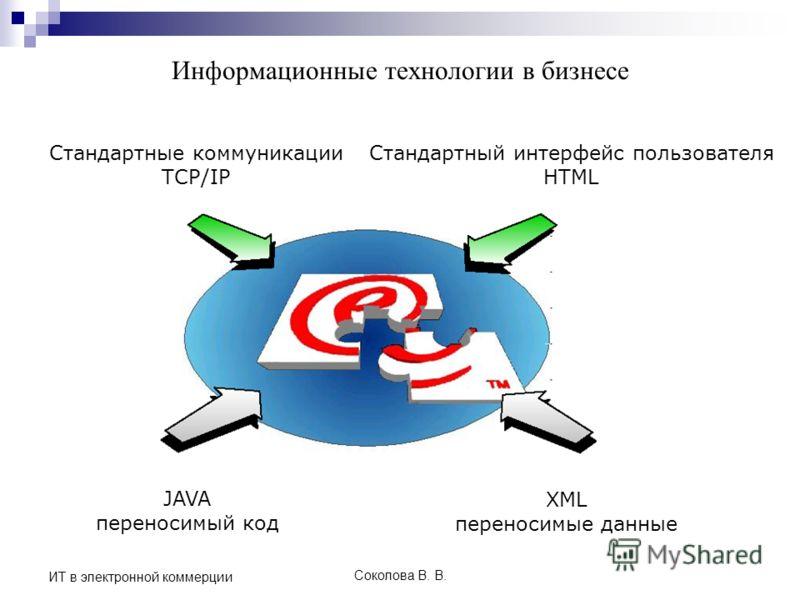 Соколова В. В. ИТ в электронной коммерции Информационные технологии в бизнесе Стандартные коммуникации TCP/IP Стандартный интерфейс пользователя HTML XML переносимые данные JAVA переносимый код