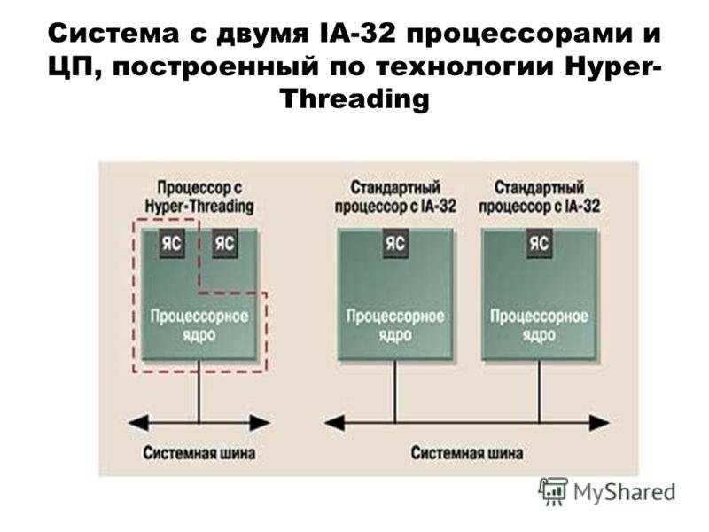 Система с двумя IA-32 процессорами и ЦП, построенный по технологии Hyper- Threading