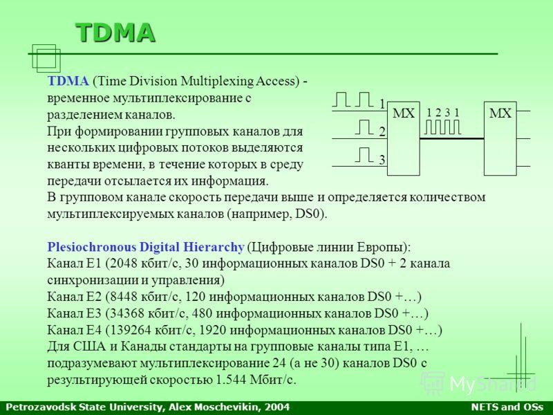 Petrozavodsk State University, Alex Moschevikin, 2004NETS and OSs TDMA TDMA (Time Division Multiplexing Access) - временное мультиплексирование с разделением каналов. При формировании групповых каналов для нескольких цифровых потоков выделяются квант