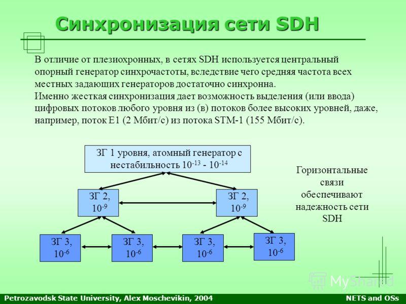 Petrozavodsk State University, Alex Moschevikin, 2004NETS and OSs Синхронизация сети SDH В отличие от плезиохронных, в сетях SDH используется центральный опорный генератор синхрочастоты, вследствие чего средняя частота всех местных задающих генератор
